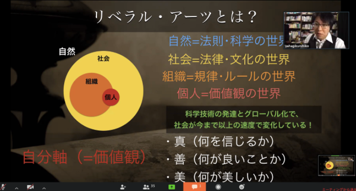 【Zoom開催】コンサルティングをアップデートするLA講座(矢萩回)